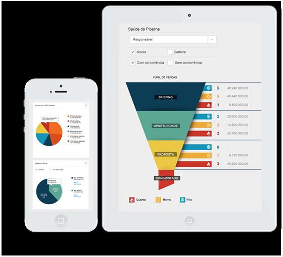 Sistemas e aplicativos personalizados