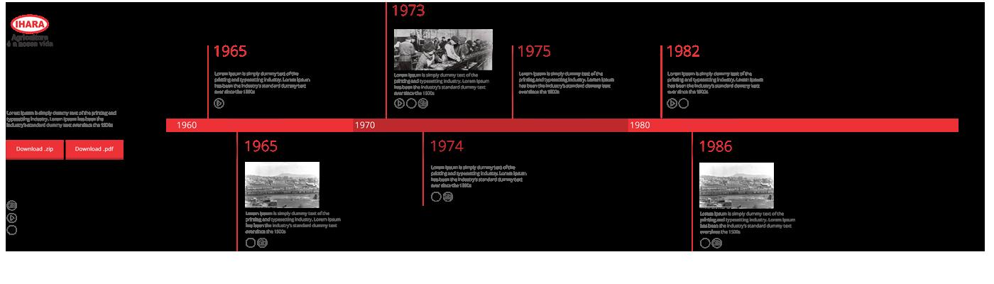 Sistema Gestão de Timeline - Linha do Tempo Empresarial