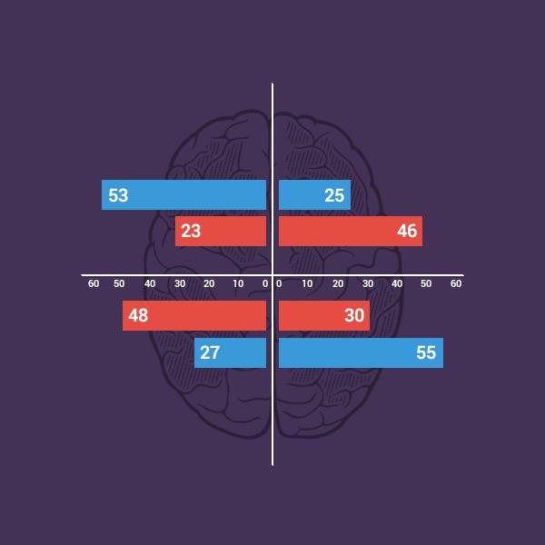 Software Mapeamento de Competências