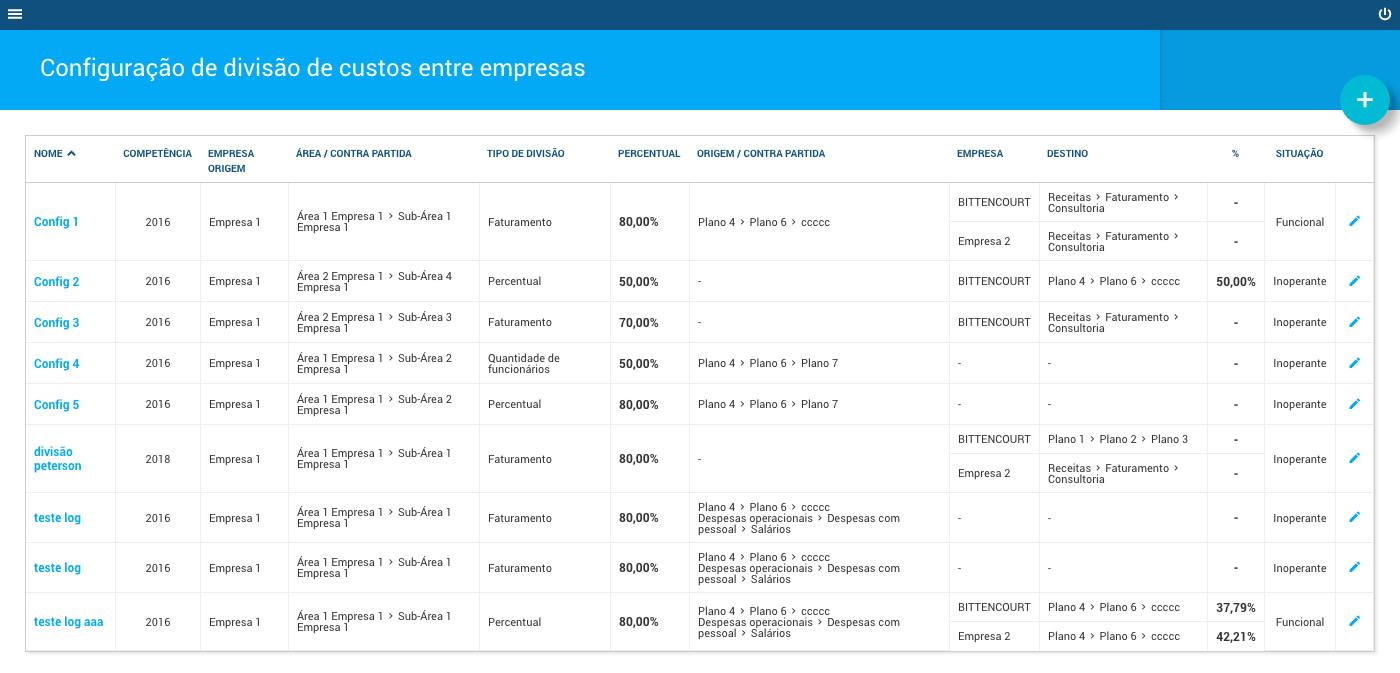 Software de Orçamento Empresarial